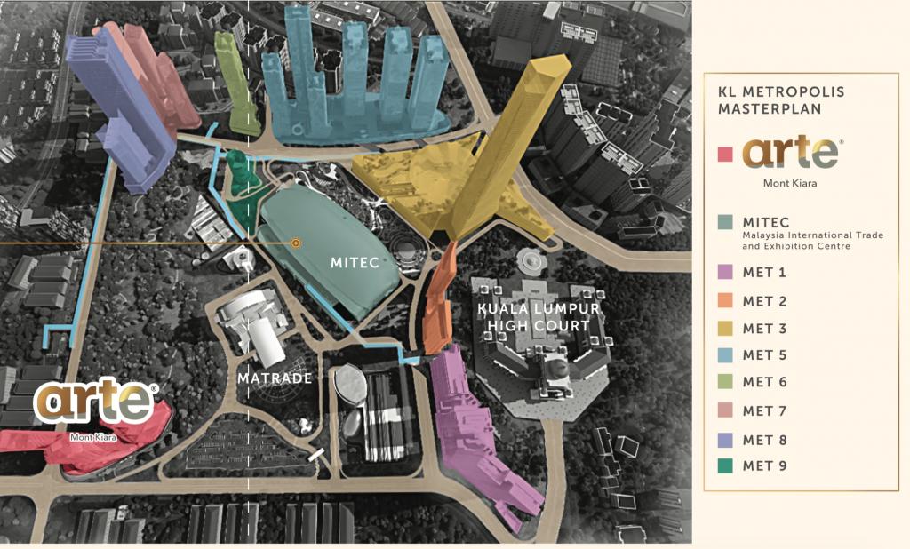 KL Metropolis Masterplan